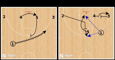 Basketball Play - Ball Screen Sets - 1-Up Pop
