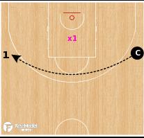 Basketball Play - 1v1 Wing Skip