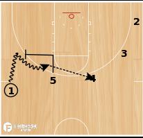 Basketball Play - Lithuania Guard Post Up