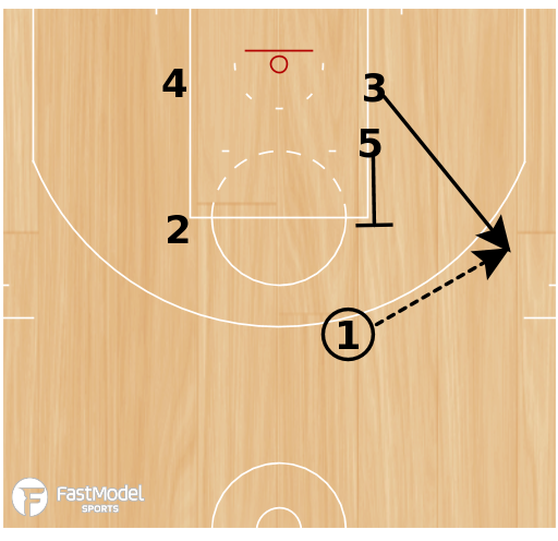 Basketball Play - UCLA-Flex