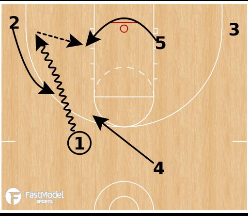 "Basketball Play - Transition: ""Pistol Punch"""