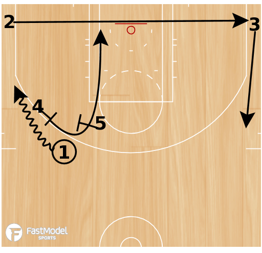 Basketball Play - Ball Flare Wrap into BS