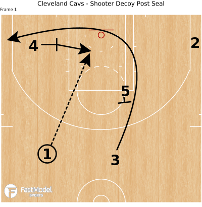 Basketball Play - Cleveland Cavs - Shooter Decoy Post Seal