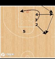 Basketball Play - Toronto Raptors - BLOB Post 3