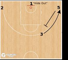 Basketball Play - Iberostar Tenerife Gut Downscreen