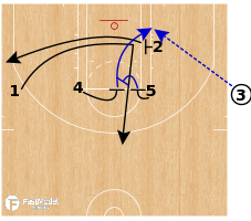 "Basketball Play - San Antonio Spurs - ""STS Elevator Slip"""