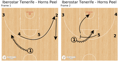 Basketball Play - Iberostar Tenerife - Horns Peel