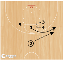 Basketball Play - Miami Heat - Chest Get