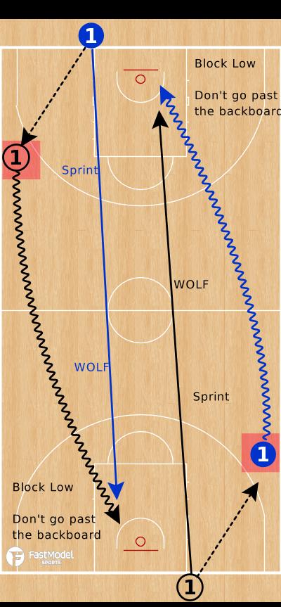 Basketball Play - 1v1 Wolf