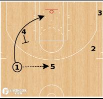 Basketball Play - Boston Celtics - 5 Flare Option