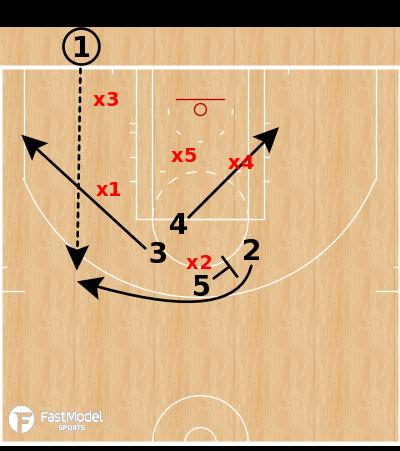 Basketball Play - Washington Wizards - BLOB 52 Exit