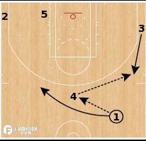 Basketball Play - Boston Celtics - Snap Angle Down