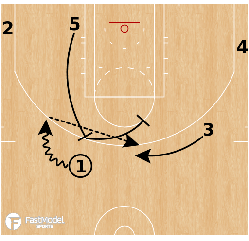 Basketball Play - Boston Celtics - Snap Angle Down