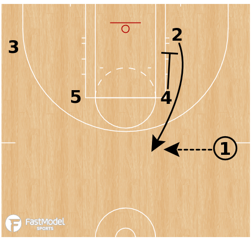 Basketball Play - Minnesota Lynx - Zipper Down