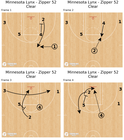 Basketball Play - Minnesota Lynx - Zipper 52 Clear