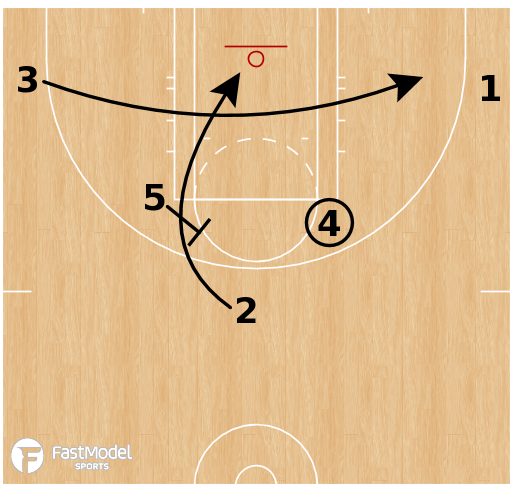 Basketball Play - Minnesota Lynx - Zipper 52 Clear