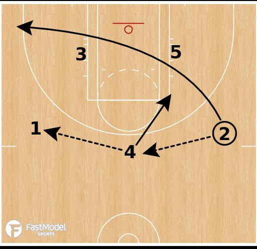 Basketball Play - Minnesota Lynx - Thru Elevator