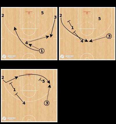 Basketball Play - Boston Celtics - Snap Chest
