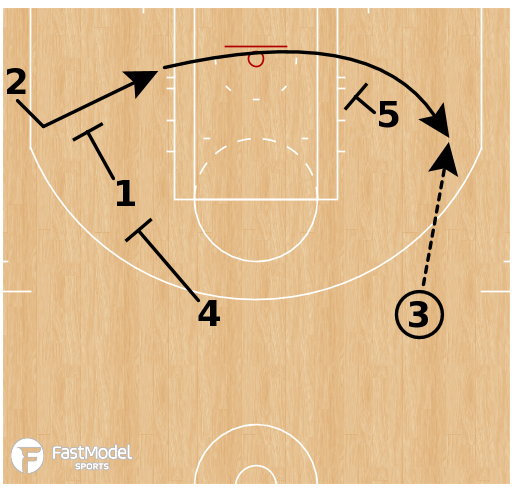 Basketball Play - Boston Celtics - Snap Chest