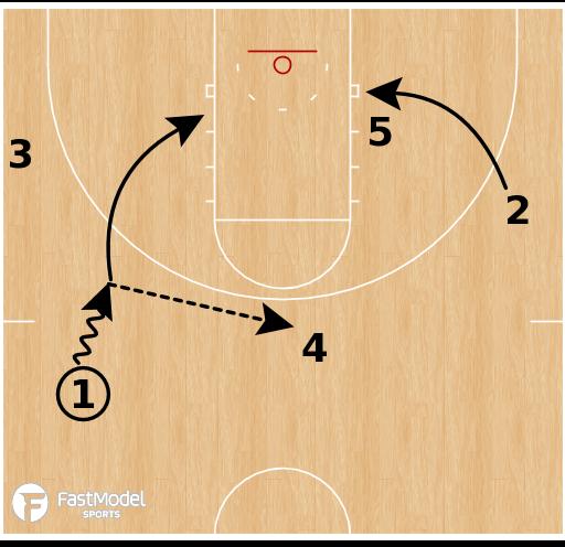 Basketball Play - Golden State Warriors Floppy