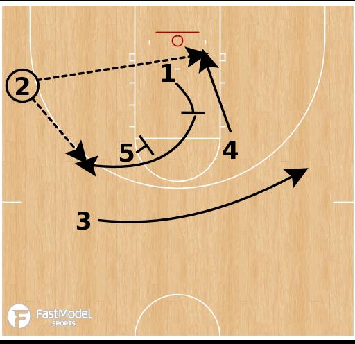 Basketball Play - Golden State Warriors 25 Rip