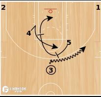 Basketball Play - Horns Get (Pick & Pop Option)