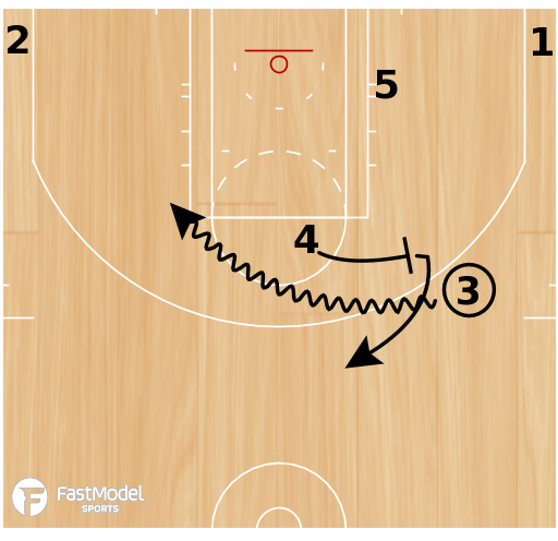 Basketball Play - Horns Get (Pick & Pop Option)