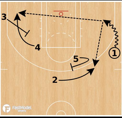 Basketball Play - Boston Celtics - Zipper Iverson Comeback