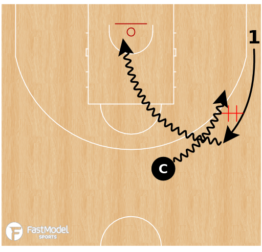 Basketball Play - Creating With Dribble Handoffs