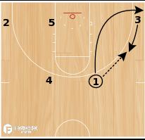 Basketball Play - Same