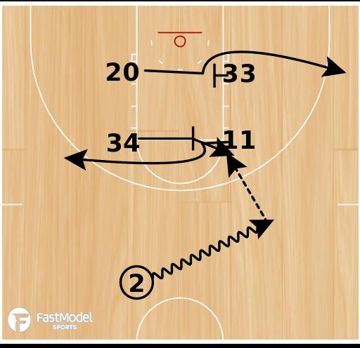 Basketball Play - Power Box H/L Entry