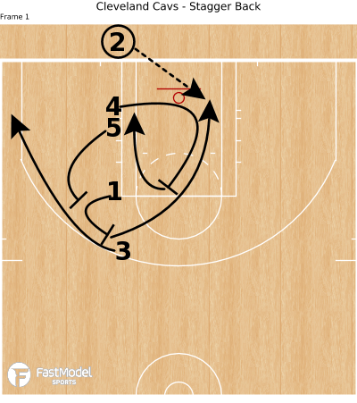 Basketball Play - Cleveland Cavs - Stagger Back