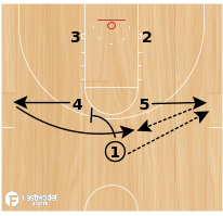 Basketball Play - Box Option #2