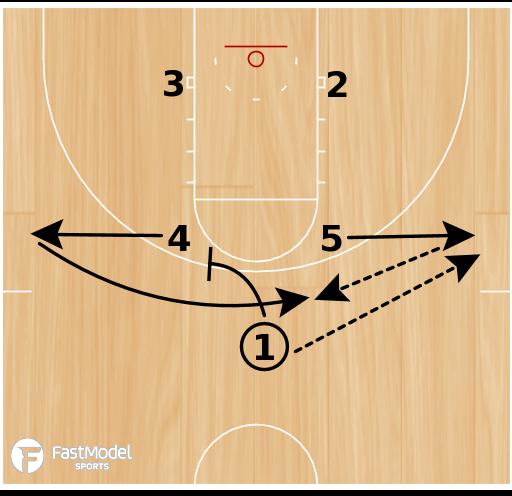 Basketball Play - Box Option #2