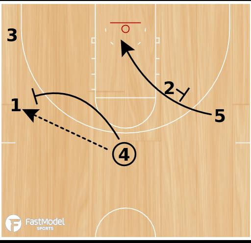 Basketball Play - Box Option #3