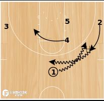 Basketball Play - 1 Baseline