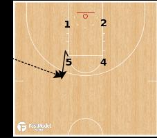 Basketball Play - SLOB Give Weave