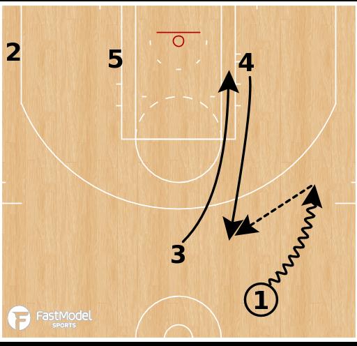 Basketball Play - Golden State Warriors - PNR Lob