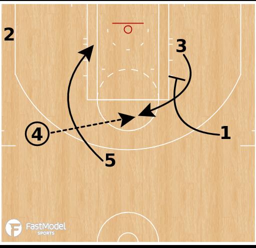 Basketball Play - Golden State Warriors - 4 POP