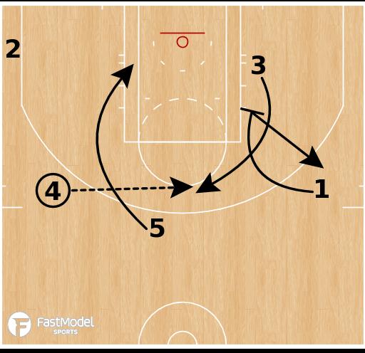 Basketball Play - Golden State Warriors - 4 POP Fist