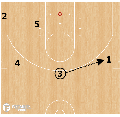 Basketball Play - Golden State Warriors - 4 POP Fist