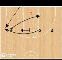 Basketball Play - Odd - High