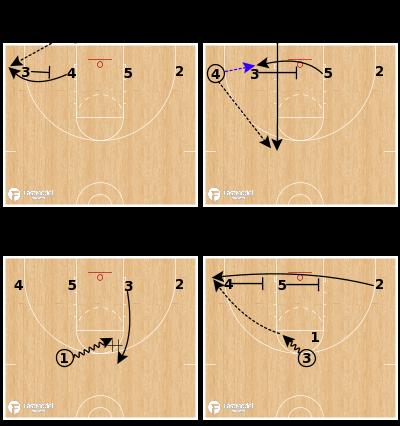 Basketball Play - Odd - Low