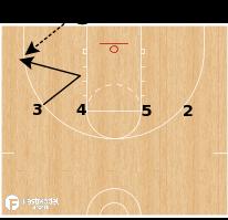 Basketball Play - Zero - High