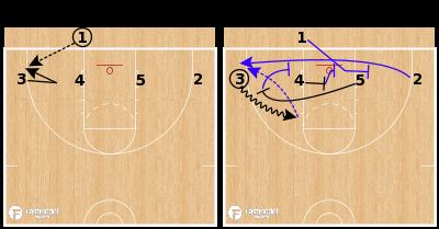Basketball Play - Zero - Low