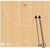 Basketball Play - 1 v 1 Drag Dribble Series