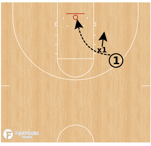 Basketball Play - 1 v 1 Drag Dribble Series