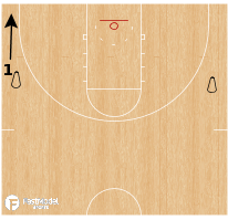 Basketball Play - Kyle Korver Shooting Series