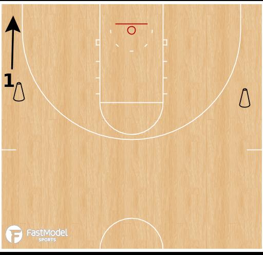 Basketball Play - Kyle Korver Shooting Series
