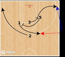 Basketball Play - Cleveland Cavaliers - SLOB EOG Need a 3